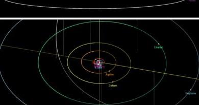 010175210621 orbita megacometa un271 Vision Art NEWS