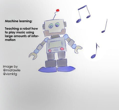 Robot machine learning