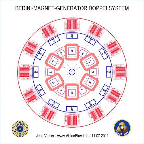 Bedini-Magnet-Generator Doppelsystem