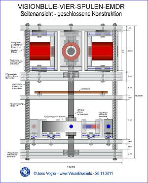 EMDR Seitenansicht geschlossene Konstruktion