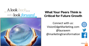What Your Peers Think the Future HOld