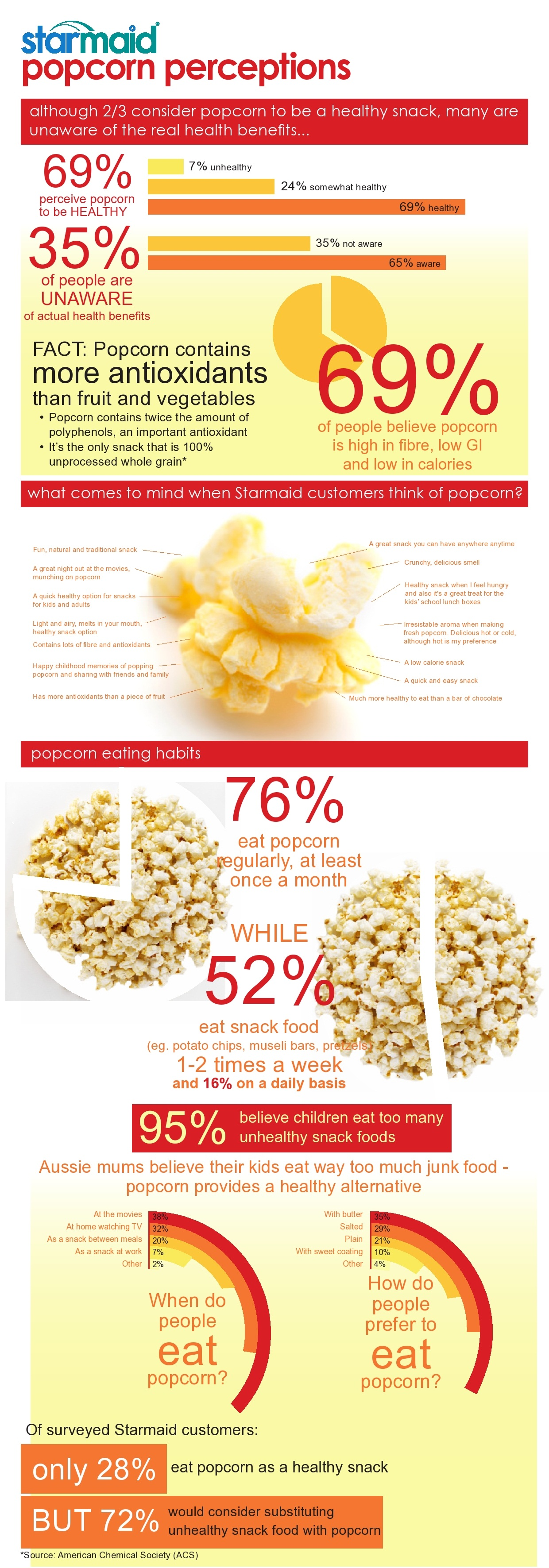 who invented microwave popcorn vision