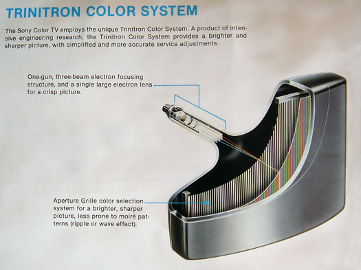 Trinitron Color Sytem from Sony KV-5300 owners manual
