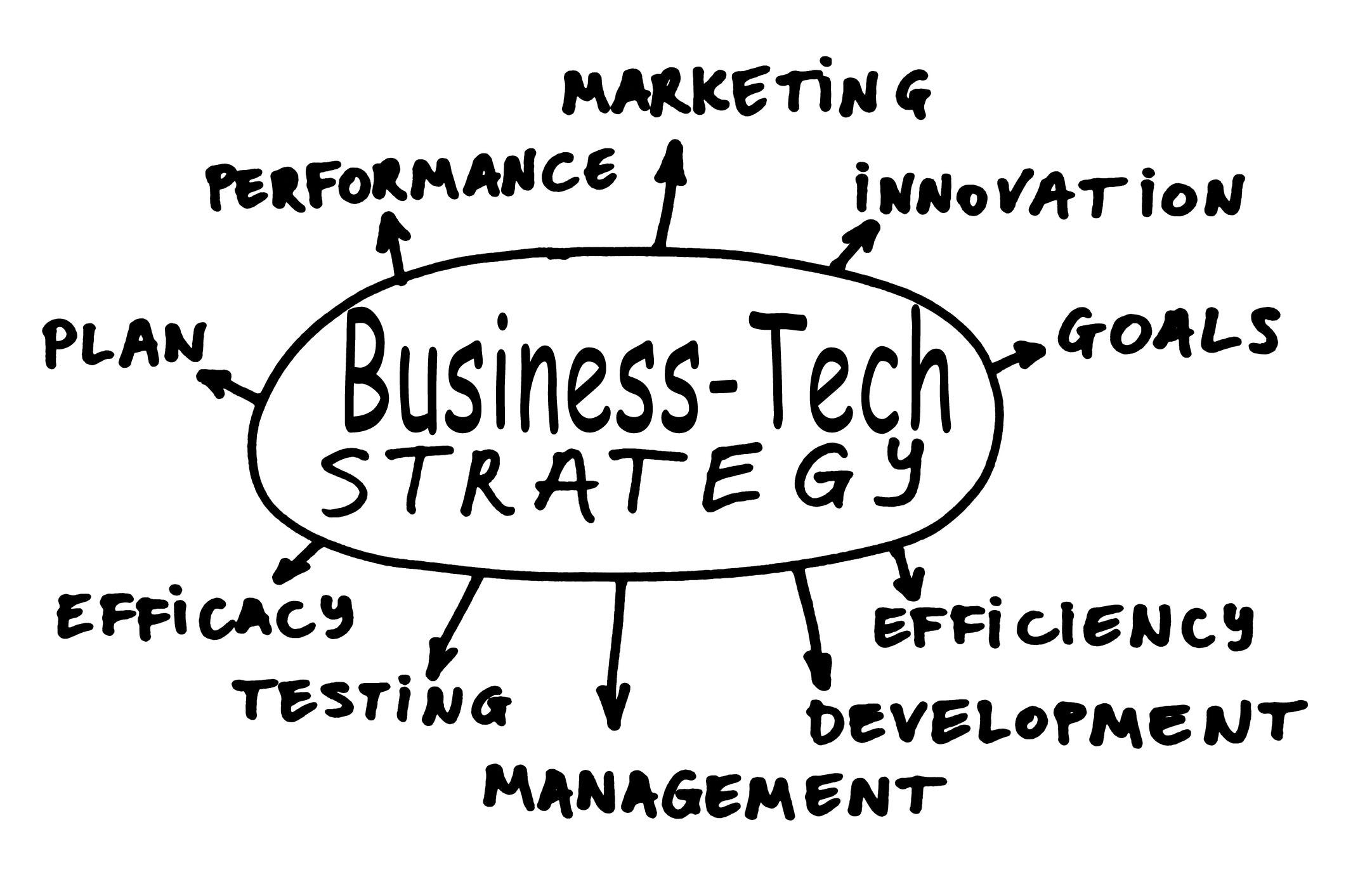 VBS Business-Tech Services ⋆ VBS Business-Tech Solutions