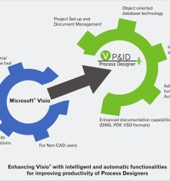 visio p id features [ 2636 x 1567 Pixel ]
