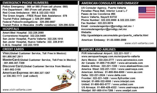 Emergency Numbers - US