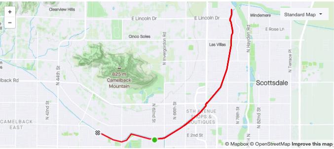 Scottsdale Arizona Canal cycling