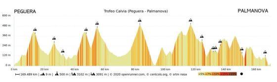 Trofeo Calvia
