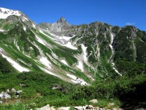 日本阿爾卑斯槍岳、穗高岳