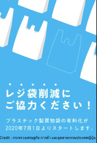 รัฐบาลญี่ปุ่นประกาศนโยบายใหม่ 1 กรกฎาคม 2020 เป็นต้นไป ซื้อของในร้านค้าปลีกทุกแห่งต้องเสียค่าถุงใส่ของ