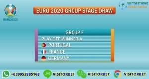 Grup Neraka EURO 2020