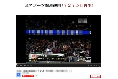 某スポーツ関連動画