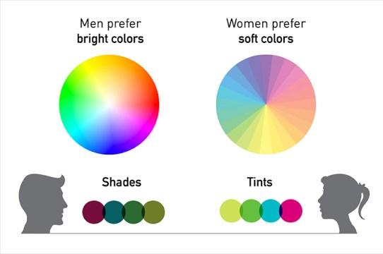 Hasil gambar untuk Use Color Strategically
