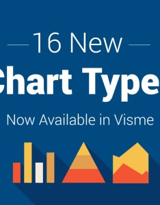 new chart types now available in visme feature also cool of charts rh