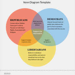 6 Circle Writable Venn Diagram Example Bohr Worksheet Answer Key Free Template Edit Online And Download Visual Political Parties Three