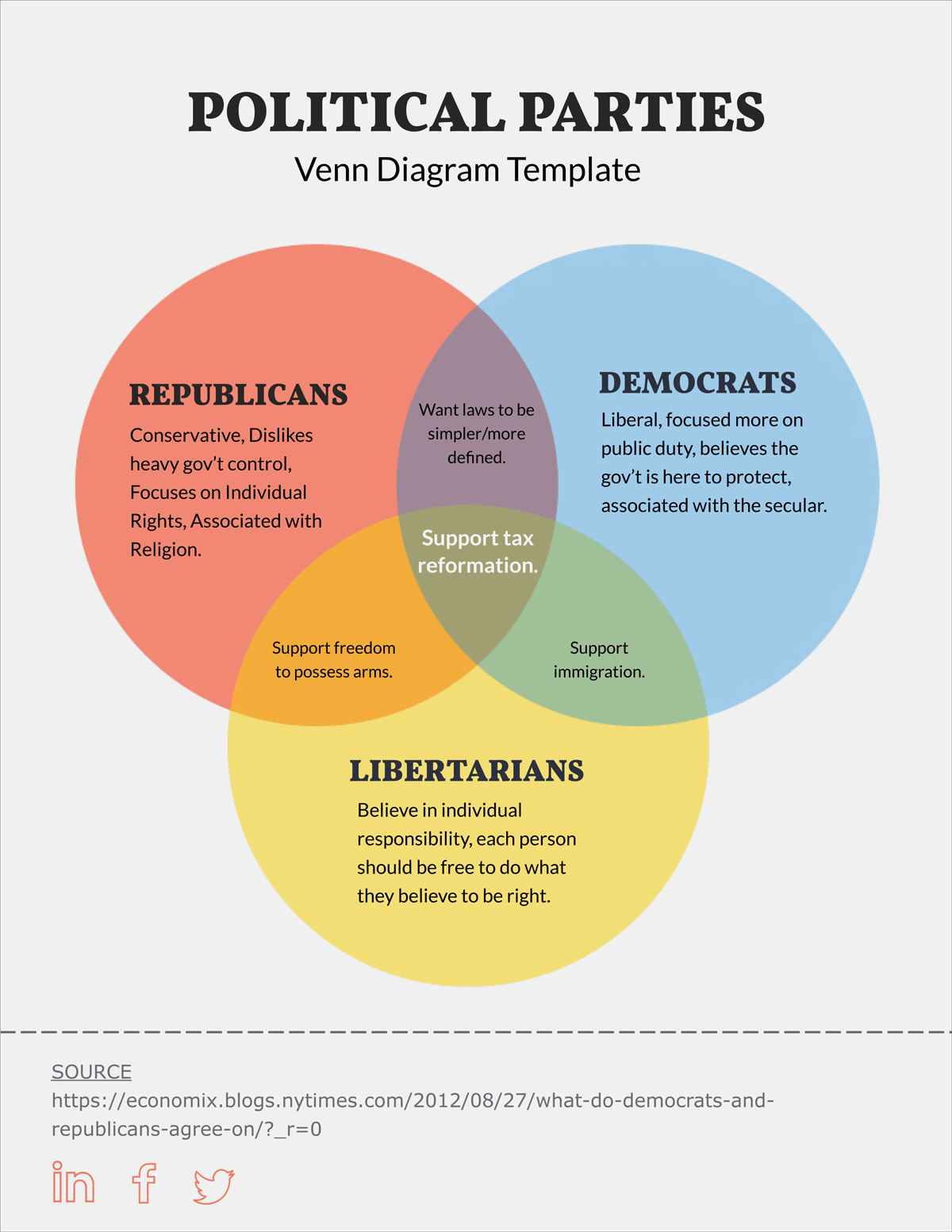 hight resolution of 5 three set venn diagram