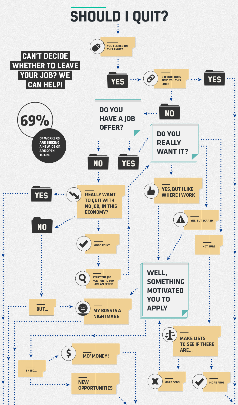 medium resolution of 21 creative flowchart examples for making important life