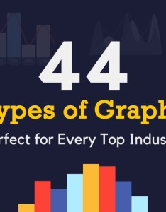 types of graphs perfect for every top industry also and how to choose the best one your data rh visme