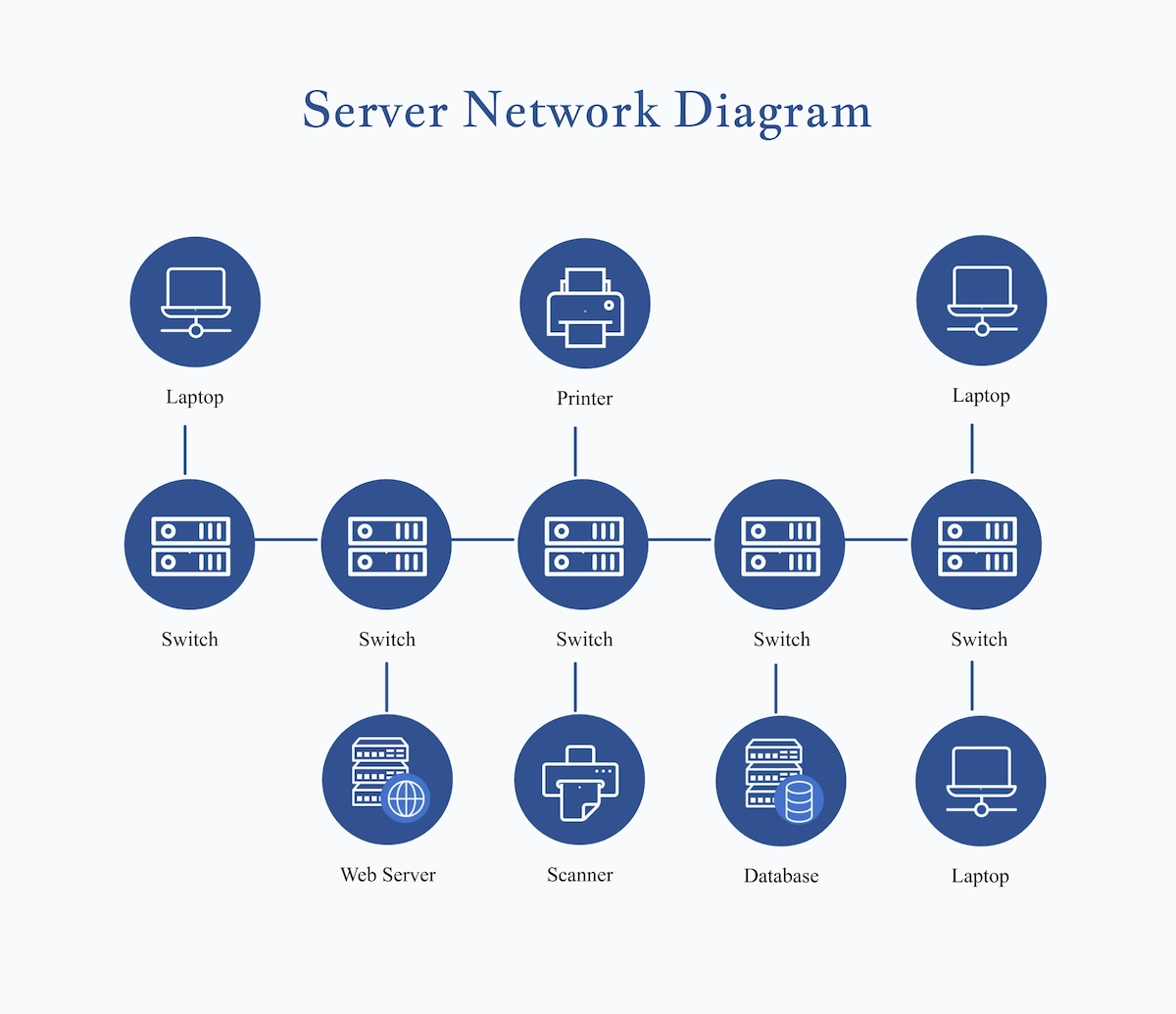 Computer network diagram network topology template microsoft visio,. How To Make A Flowchart Beginner S Guide Free Templates
