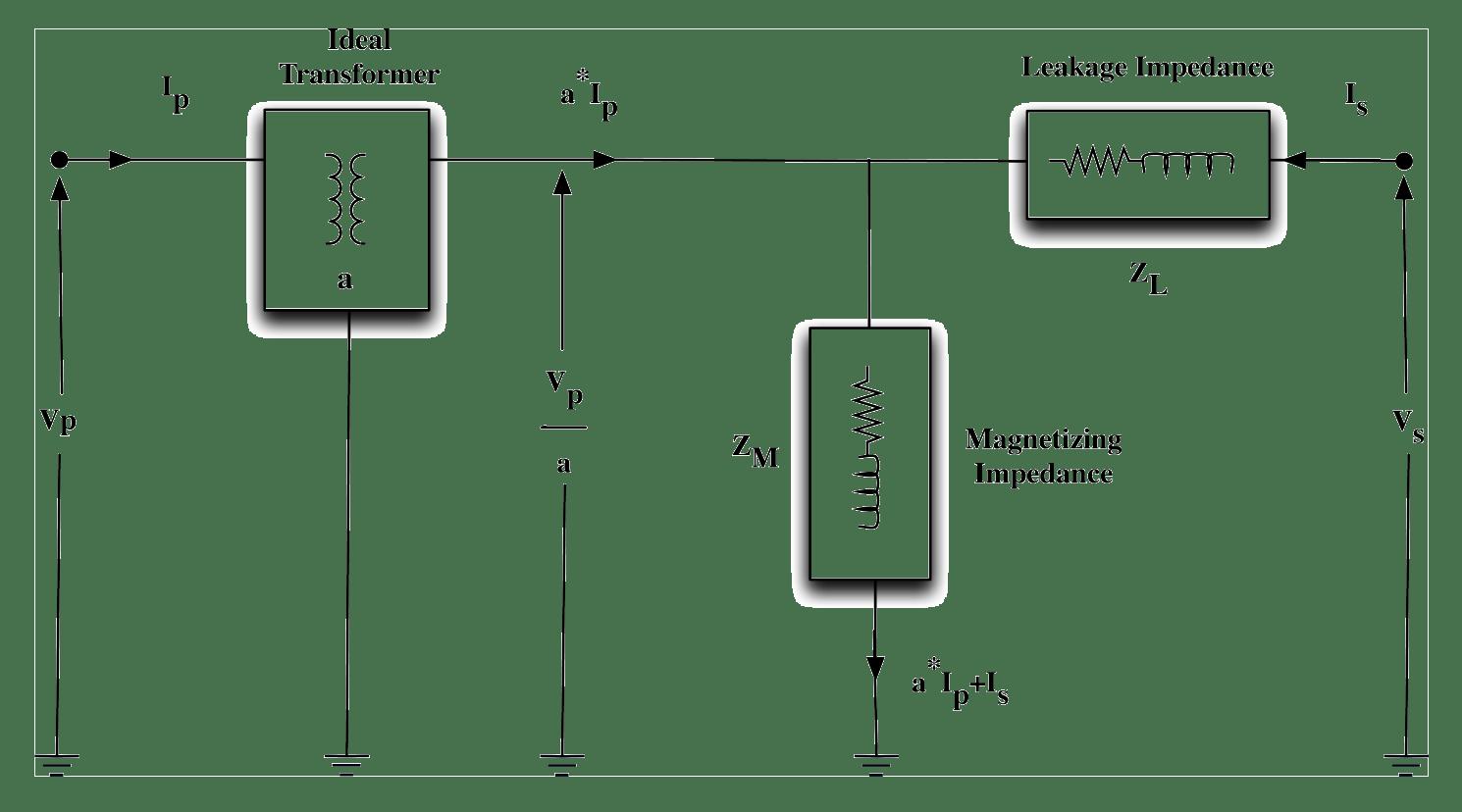 1 Transformer Equivalent Circuit‣ Transformer Model