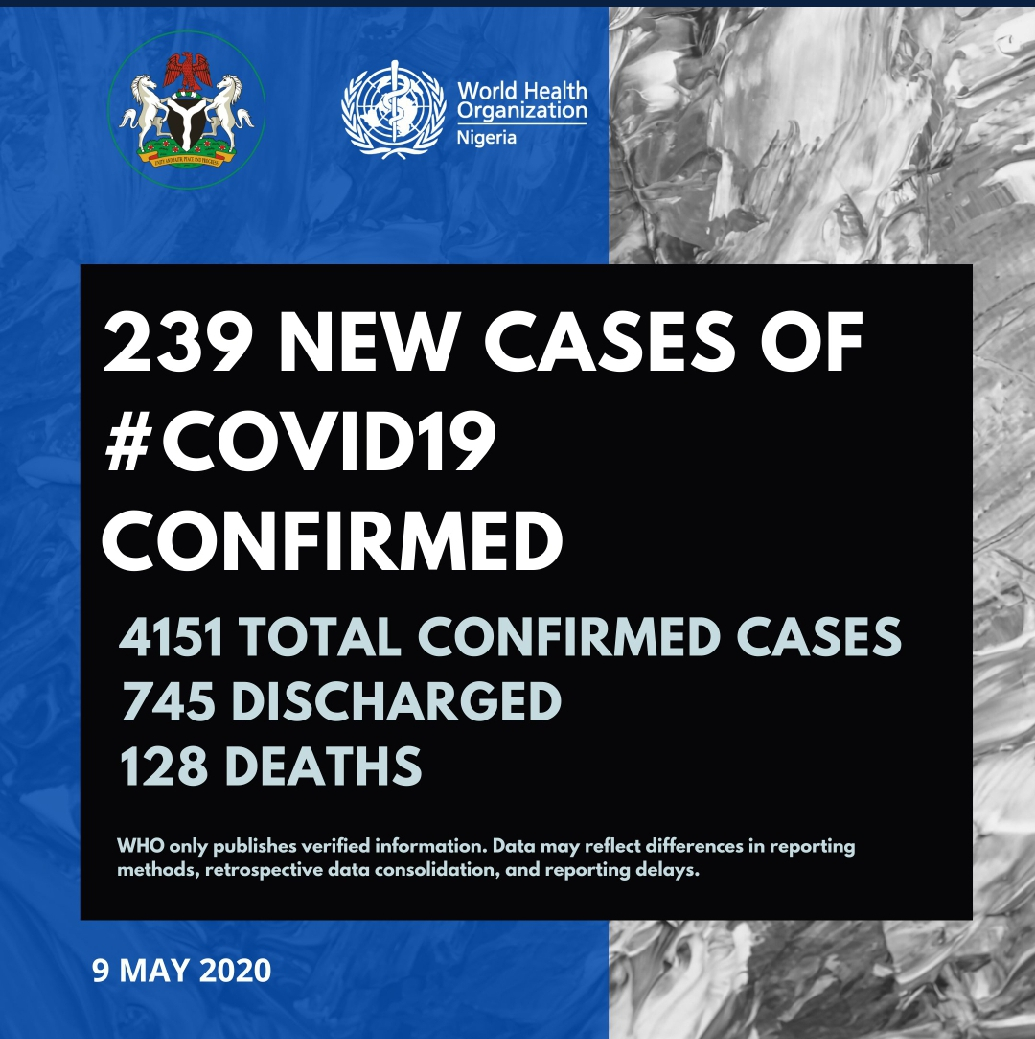 New cases of COVID-19: Lagos, Bauchi, Kano lead the log