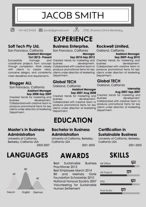 newspaper_style_resume_template
