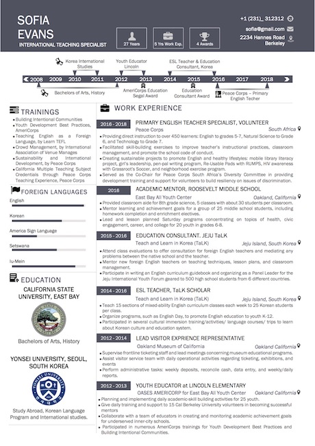 Simple Timeline Microsoft Resume Template  Vista Resume. How Do I Get A Resume. Resume Objectives Sales. Role In Project Resume. Copywriter Resumes. Special Education Assistant Resume. Skills For Resume Sample. Free Download Resume Sample. Create Video Resume Online