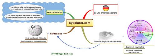 Eyeplorer en Español