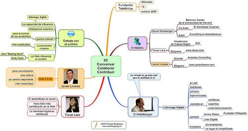 3C Conversar Colaborar Contribuir