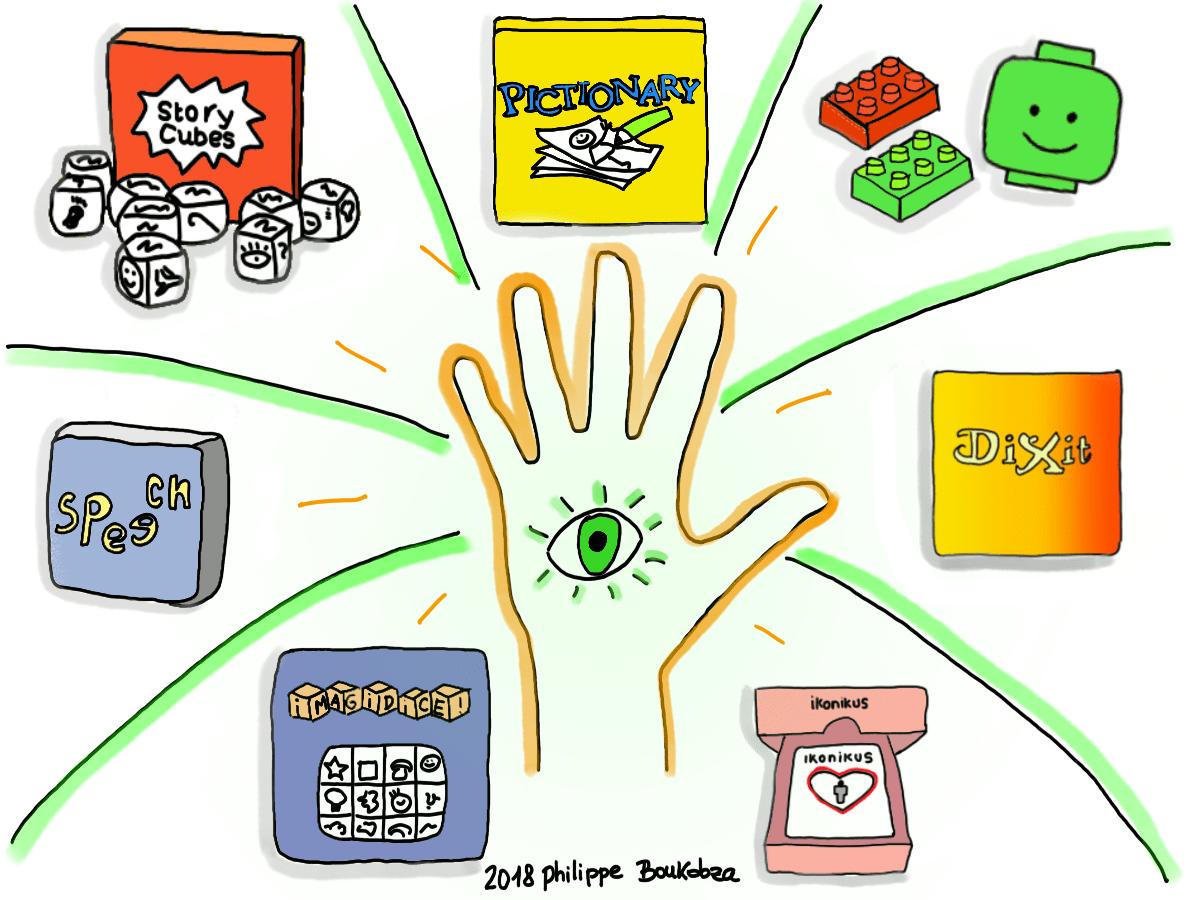 7 Juegos Para Fomentar El Visual Thinking Visual Mapping Es
