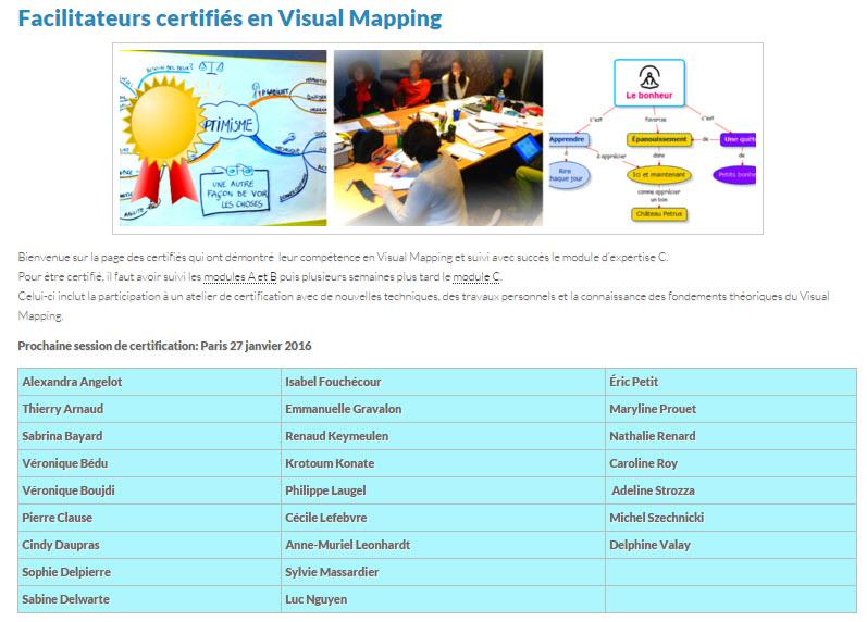 facilitateurs visual mapping oct.2015