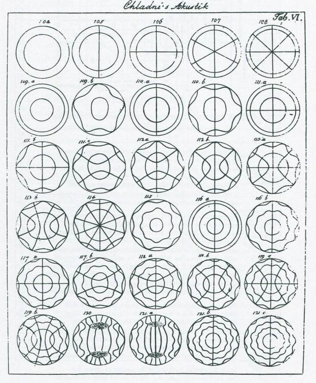 chladni-patterns