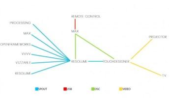 ffgl ShaderLoader + ShaderMaker - Visual Society