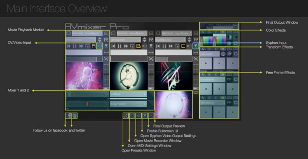 AVmixerPro2_interface_overview_1024x1024