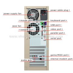 Computer Motherboard Parts Diagram Pajero Stereo Wiring Communications :: Office Automation Personal Tower Case: Back View Image - Visual ...