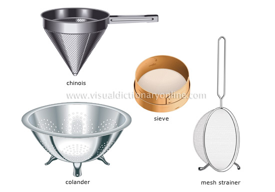 Food Kitchen Utensils For Straining And