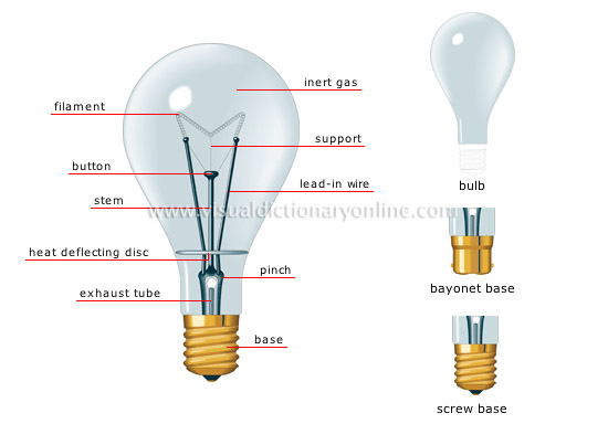 HOUSE ELECTRICITY LIGHTING INCANDESCENT LAMP Image