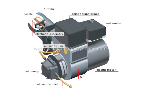 HOUSE  HEATING  FORCED HOTWATER SYSTEM  OIL BURNER
