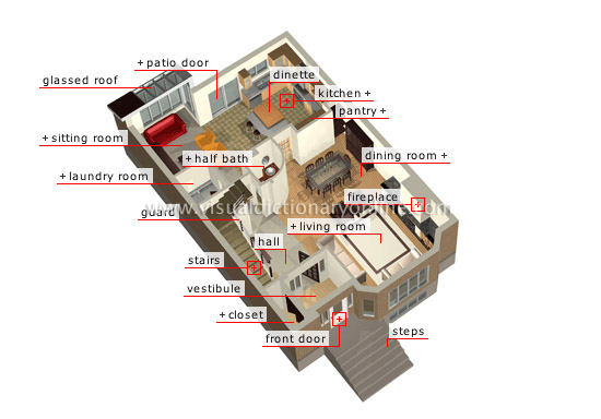 HOUSE  STRUCTURE OF A HOUSE  MAIN ROOMS  FIRST FLOOR