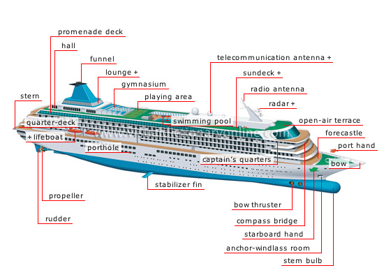 TRANSPORT & MACHINERY MARITIME TRANSPORT EXAMPLES OF