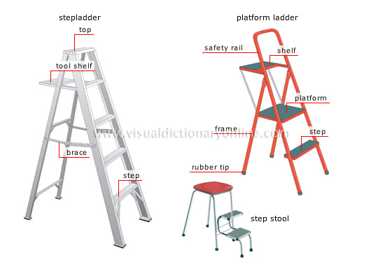 HOUSE  DOITYOURSELF  LADDERS AND STEPLADDERS 3