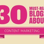 Top 30 Must Read Blogs about Content Marketing [Slideshow]