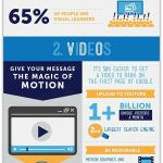 We Live in a Visual World – Your Business Needs Visual Content [Infographic]