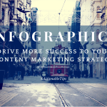 Infographics Drive More Success to Your Content Marketing Strategy