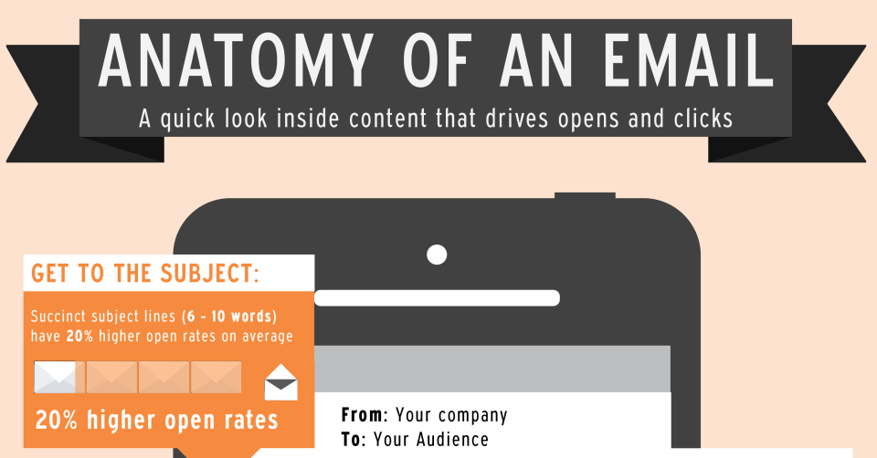 Four Elements That Will Make or Break Your Email Marketing [Infographic]