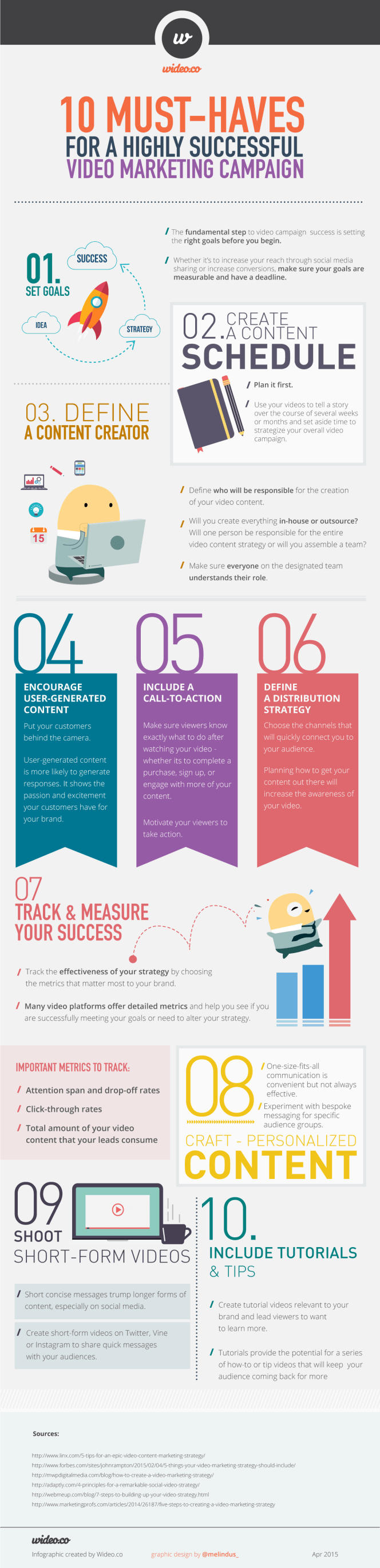 10 Must-Haves for a Highly Successful Video Marketing Campaign [Infographic]
