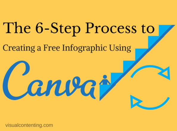 The 6-Step Process to Creating a Free Infographic Using Canva
