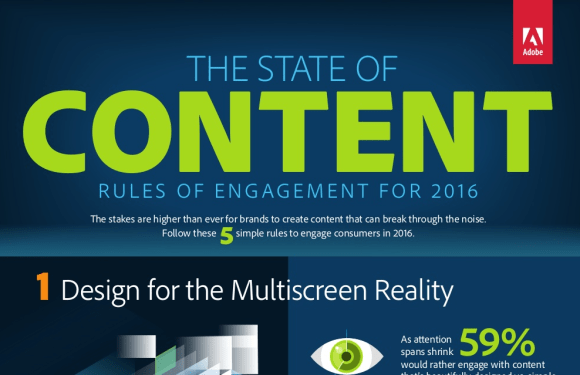 The State of Content – Rules of Engagement for 2016 [Infographic]