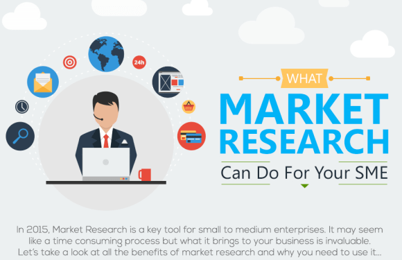 What Market Research Can Do for Your SME [Infographic]