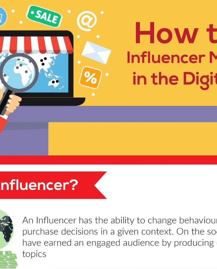 How to Do Influencer Marketing in the Digital Age? [Infographic]
